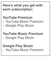 Do i get google play music with youtube premium